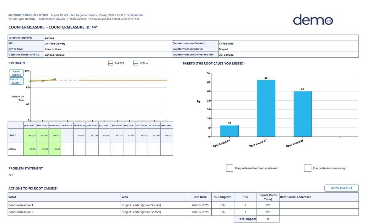 Countermeasure A3 report screen