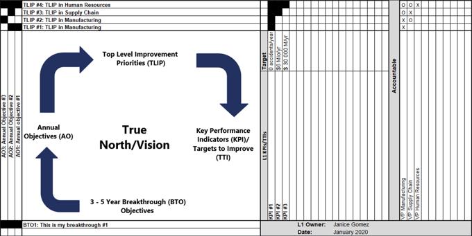 Excel X-Matrix example