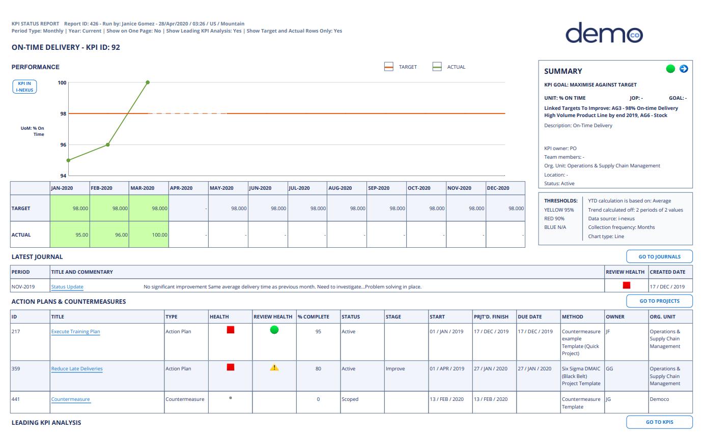 Metric A3 report in i-nexus