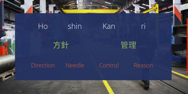 Hoshin Kanri translation and meaning