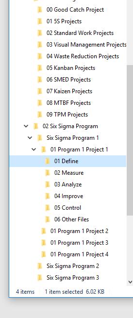 Lean management on PC desktop